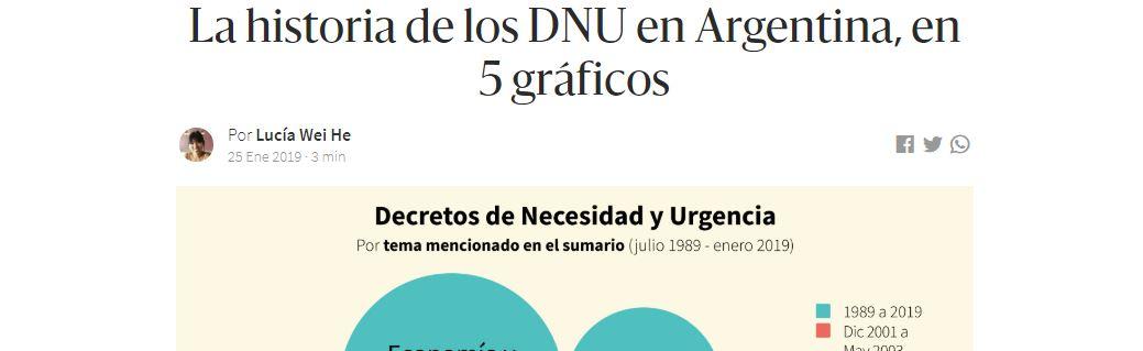 La historia de los DNU en Argentina para RED/ACCION