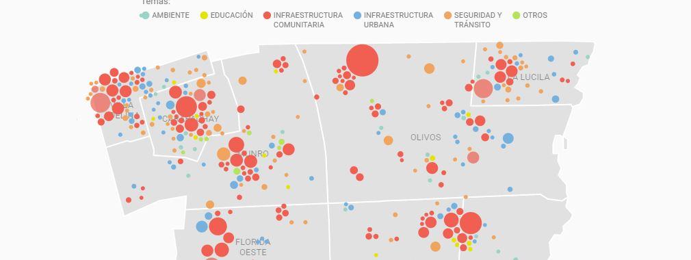 400 proyectos participativos para Vicente Lopez